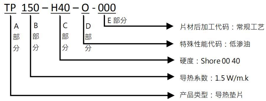 TP150产品编码规则