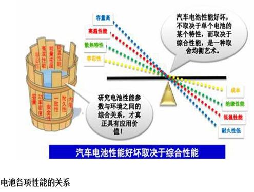 散热管理系统的重要性