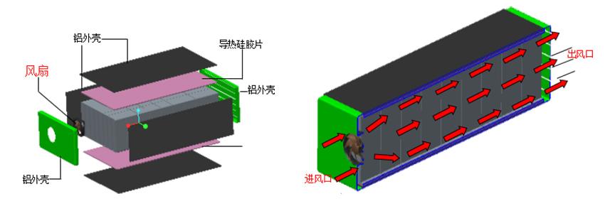 汽车电子中的导热材料应用