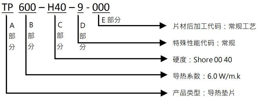 TP600产品编码规则
