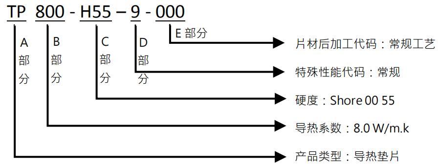 TP800产品编码规则