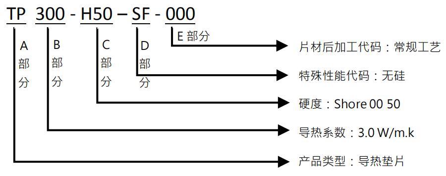 SF系列产品编码规则
