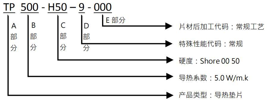 TP500产品编码规则