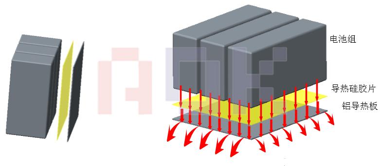 电池热管理系统散热原理