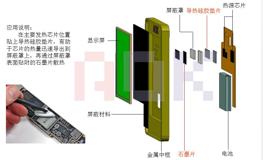 导热硅胶垫片在智能手机行业的应用
