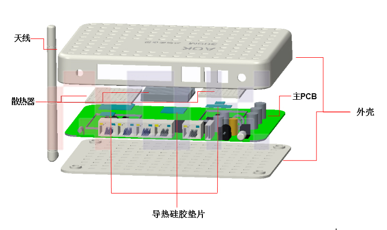 傲川-无线路由器结构示意图