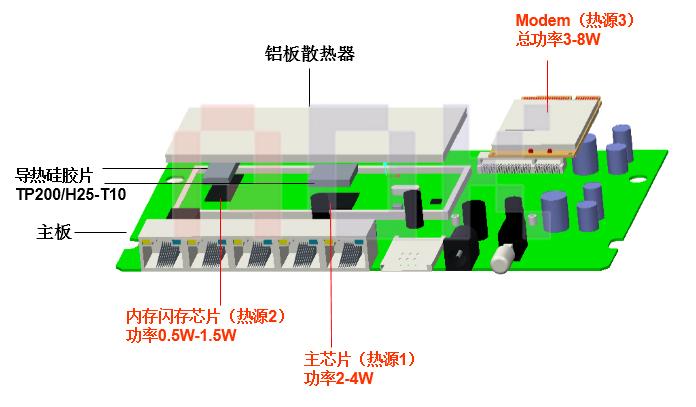 傲川-便携式WLAN设备内部结构图