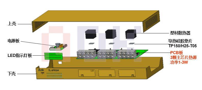 傲川-交换机结构示意图