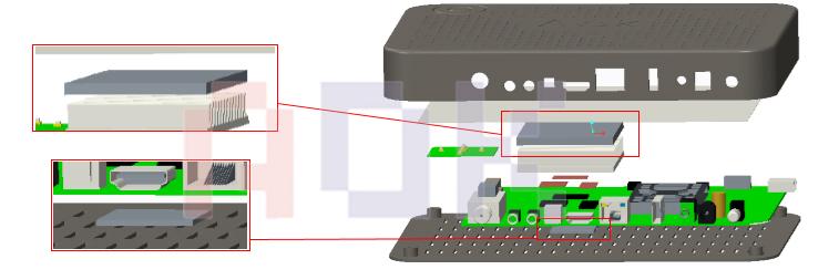傲川-主要发热芯片功率及导热界面材料的选型