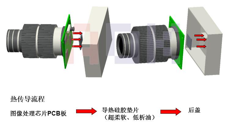 散热结构图-图像处理模组