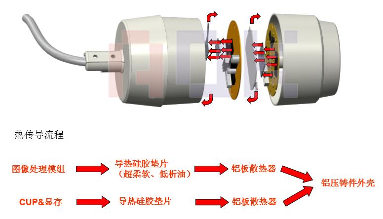 筒机散热结构图