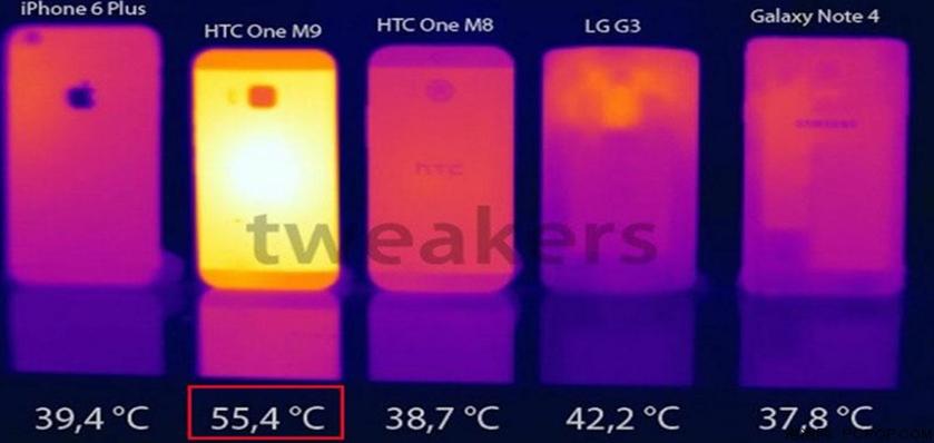 傲川-智能手机表面温度实测、分析
