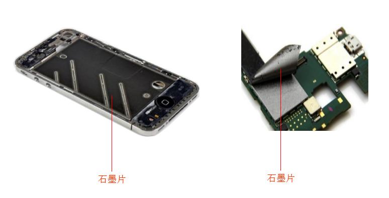 石墨片在智能手机行业的应用