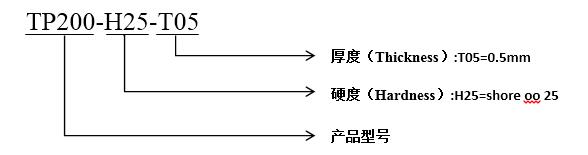 导热硅胶垫片 TP200采购信息