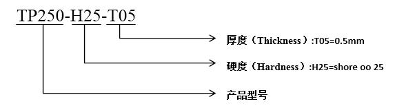 导热硅胶垫片 TP250采购信息