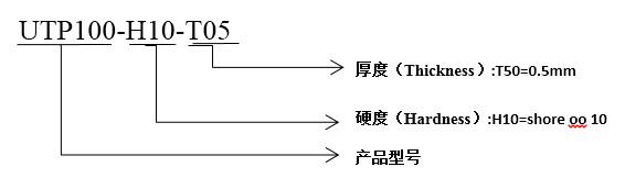 导热硅胶垫片 UTP100 UTP200采购信息