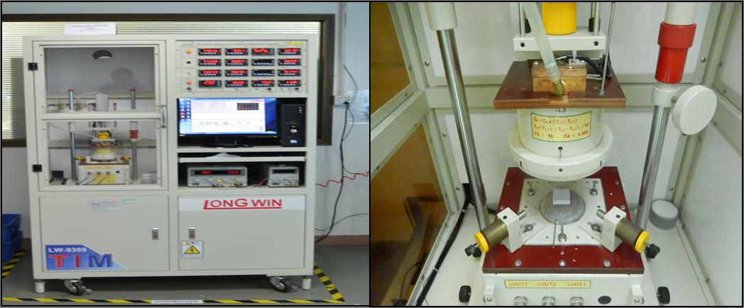 AOK热阻测试仪
